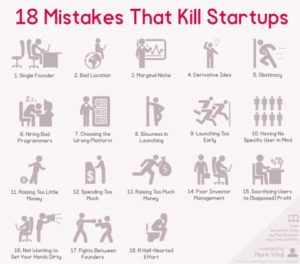 18-mistakes-that-kill-startups.png