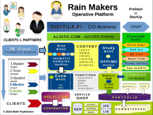 RainMaker_Business