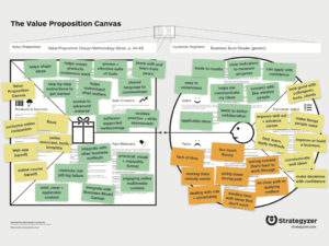 Value-Proposition-Canvas-V1.2-Keynote.006